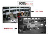 Macchina fotografica ad alta velocità del CCTV della vaschetta di versione di notte del SONY 28X 100m/veicolo di inclinazione (SHJ-TA-28B)