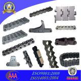 La norma ISO16949: 2009 aprobaron la cadena industrial