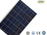 Il comitato solare monocristallino innovatore 110W, 140W, 150W, 190W di PV offre l'energia sostenibile