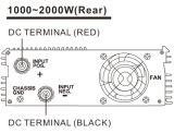 De hete Verkopende 12V 220V Omschakelaar van de 2000WMacht met de Goedkeuring van Ce (pi-2000w-12V)