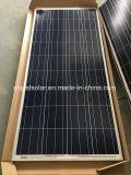 Juste poly panneaux solaires 160W solaires avec le prix bon marché