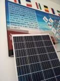 Горячие! 100W панелей солнечных батарей с моно материал панелей солнечных батарей