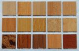 Доска частицы высокого качества/Chipboard