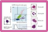 5 Parte celular diferencial contador de sangre Hematología bioquímica coagulación Analyzer (YJ-H7501)