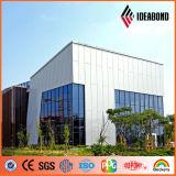 中国の全販売ポリエステル上塗を施してある安い内壁のパネル(AE-38A)
