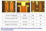 Circuito Eletrônico Smartwatch face dupla placa PCB Monte Rosh/CCC/ISO