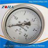 Todos os manómetros de pressão de Aço Inoxidável