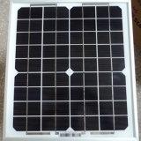 TUV Ce UL certifiées ISO Mini 10W Mono panneau solaire