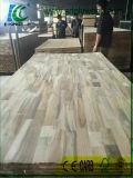 家具およびキャビネットの装飾のためのベニヤの合板