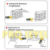 Compteur de compression de résistance à la terre à haute précision (MS2301)