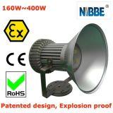 Prueba de explosión Atex foco 400W 320W