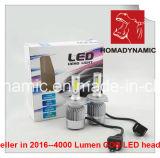 2018ベストセラーの穂軸Q2 LEDのヘッドライト8000lumen