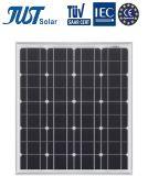 Солнечные панели солнечных батарей силы 55W Mono в самом лучшем цене
