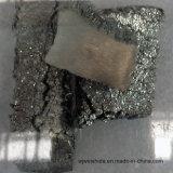 新しい強磁性材料の添加物のためのHolmiumの金属Ho
