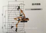 Macchinario edile per la vendita Ht150-7 dell'escavatore