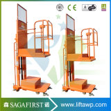 Piattaforma idraulica elettrica della raccoglitrice di ordine