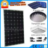 Panneau solaire monocristallin de Pice 250W d'usine