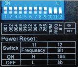 De Decoder 6CH*5A van de hoogste Kwaliteit DMX512