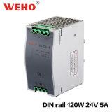 Weho Aluminiumshell 24V 5A LÄRM Schienen-Stromversorgung 120W