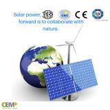 Il comitato solare monocristallino 280W di Cemp PV fa il vostro ripristino iniziale del Rapid di investimento
