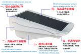 luz solar do diodo emissor de luz da luz da parede da indução 3W