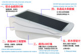 3W誘導の太陽壁ライトLEDライト
