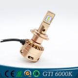 Indicatore luminoso all'ingrosso dell'automobile LED di alta qualità H7 H1 9005