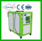 Refrigeratore raffreddato ad acqua del rotolo (risparmio di temi veloce) BK-5WH