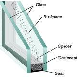 Double/par triple gâchée glace Inférieure-e en verre isolée de /Insulated