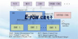 pacchetto della batteria di litio di rendimento elevato 40kwh per l'automobile elettrica di logistica