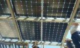Invertitore solare 2018 di vendita calda la migliori qualità e prezzi nel sistema di energia solare