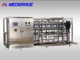 Автоматический режим качества очищенной воды системы подготовки /система лечения (фармацевтической)