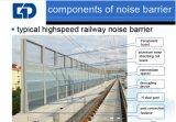 Barrera contra el ruido se utiliza para la autopista