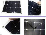 Sistema Solar de China 100W del hogar semi flexible al por mayor del panel solar