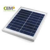 Panneau solaire 3W, 5W, 10W 20W 40W 80W de coût bas pour l'application de ménage