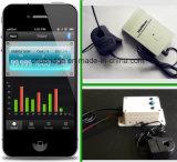 Mètre intelligent sans fil d'ampère d'Internet de nuage de WiFi