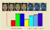 Analyseur magique de peau du visage de miroir de vente chaude pour le traitement de peau
