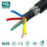 Kvv/Kvvp/Kvvp2/Kvv22/Kvv32/Kvvr/Cable de control Kvvrp