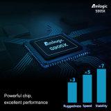Androider intelligenter Fernsehapparat-Kasten Tx95 mit Amlogic S905X 2GB RAM/16GB ROM-gesetztem Spitzenkasten mit Digitalanzeige Kodi lud voll Support WiFi 2.4G plus 5.8g, BT