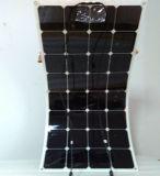 100W de pas ontwikkelde Semi Flexibele Photovoltaic Cellen van het Zonnepaneel