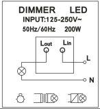Dimmerhersteller des MOS-Gefäßes LED