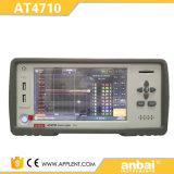コントローラおよび家庭電化製品(AT4710)のための温度データ自動記録器中国