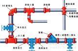 Protezione Grooved del tubo del fuoco dei montaggi di estremità del ferro duttile di FM/UL