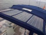 Comitati solari flessibili smontabili commerciali di Sunpower 100W del fornitore di assicurazione per le case mobili