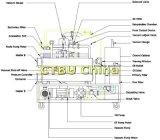 変圧器オイルの再生機械のよい機能