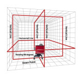 360 ligne du degré 12 niveau de laser avec la bride d'aimant de mur