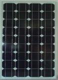 панель солнечных батарей 150W для солнечной системы 12V