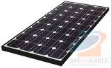 El panel solar monocristalino flexible 5W, 10W 20W 40W 80W de Sunpower