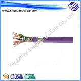 Пламя - retardant кабель системы управления панцыря