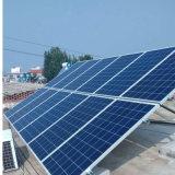 Industriels à haute efficacité 50W-300W Panneau solaire polycristallin avec le châssis et MC4 connecteur